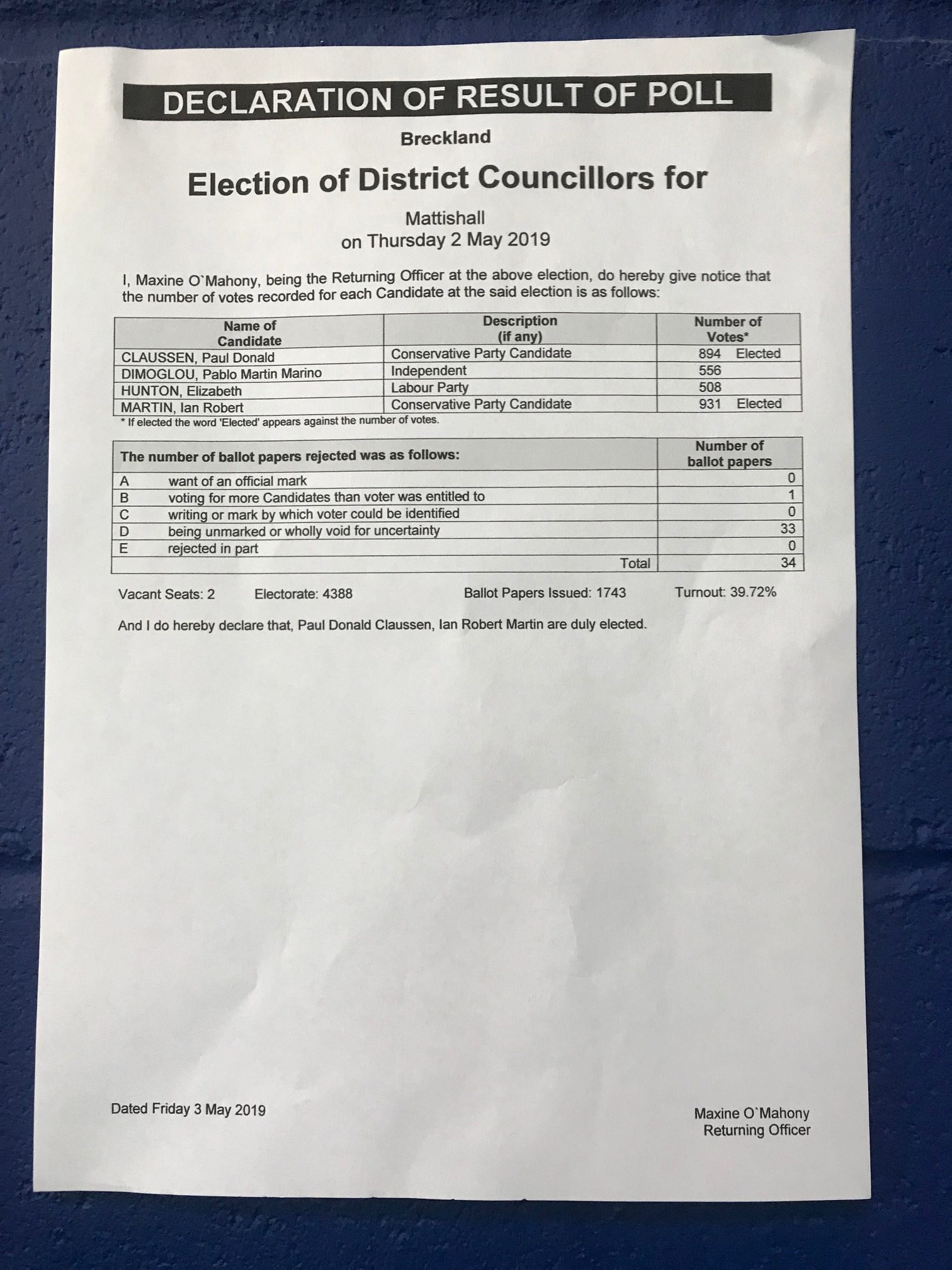 2019 Breckland Election Result